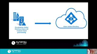 Scalable and Future-Ready: Identity & Access Management in Azure AD