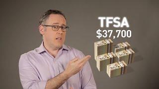 TFSAs vs. RRSPs