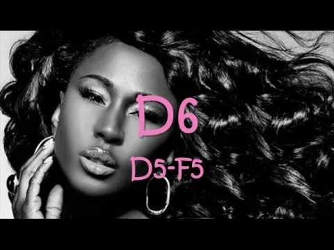 Tweet studio vocal range: E3 - D6