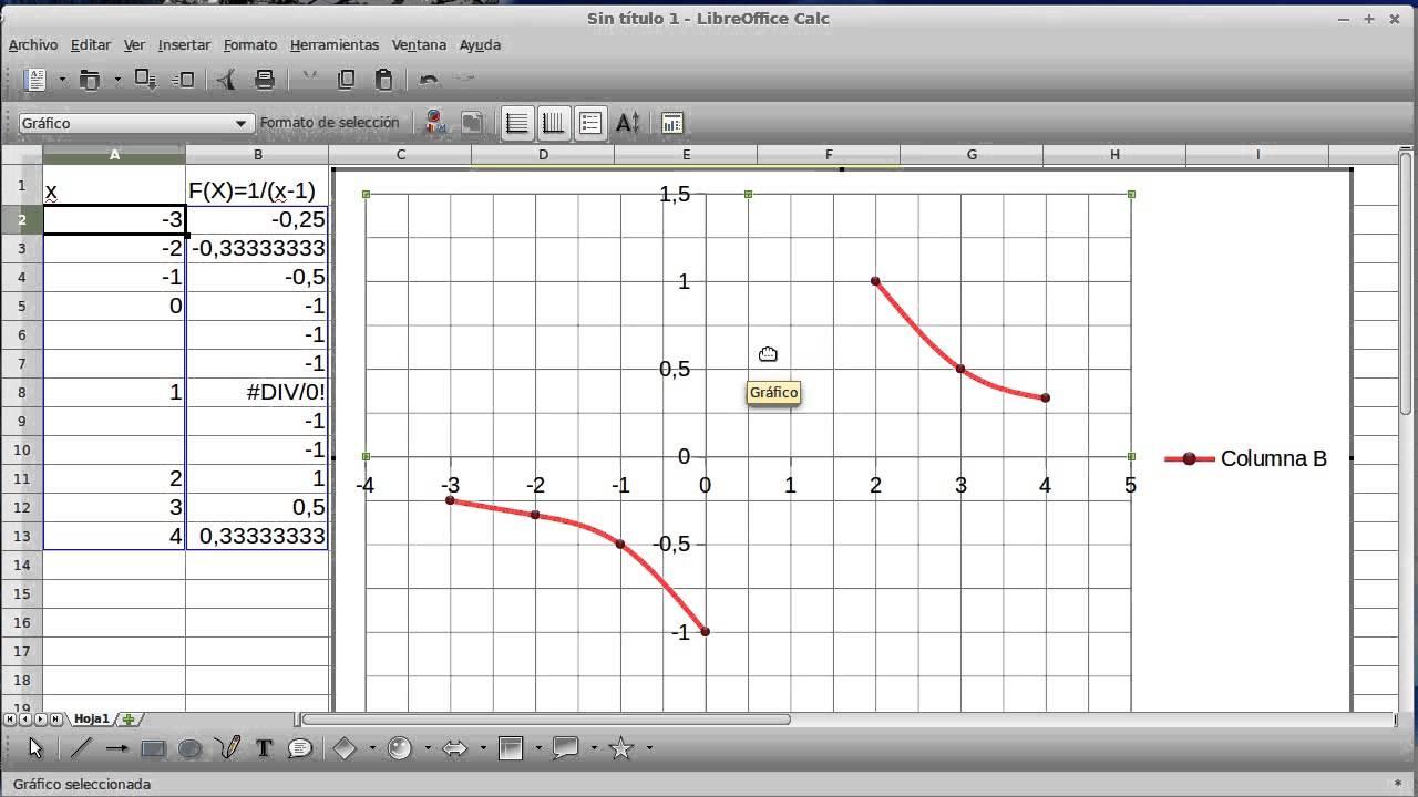 GRAFICA DE FUNCION RACIONAL Con LibreOficce Calc (Linux) - YouTube