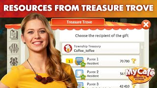 My Cafe: Ways to Share Resources From Treasure Trove