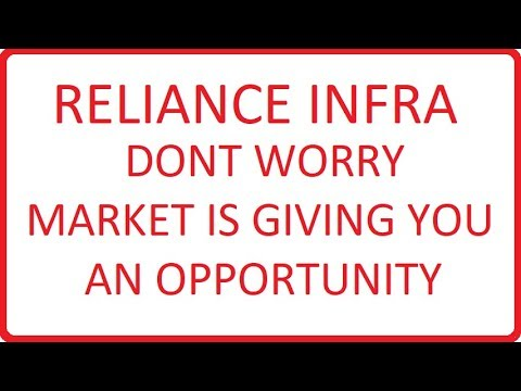 RELIANCE INFRA SHARE LATEST NEWS TODAY AND A TO Z ANALYSIS || RELIANCE INFRA TECHNICAL ANALYSIS