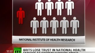 Healthcare Despair: UK losing faith in NHS amid system crisis