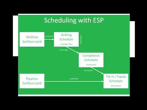 autosys job scheduler tutorial