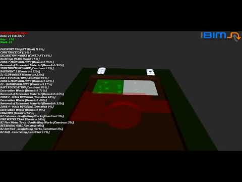 IBIMS 4D and 5D Modelling