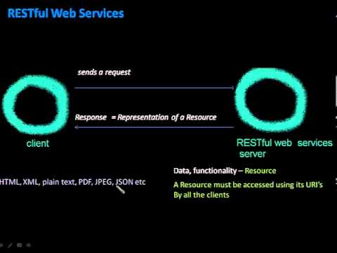 WebServices Part 3 - RESTful (concept)