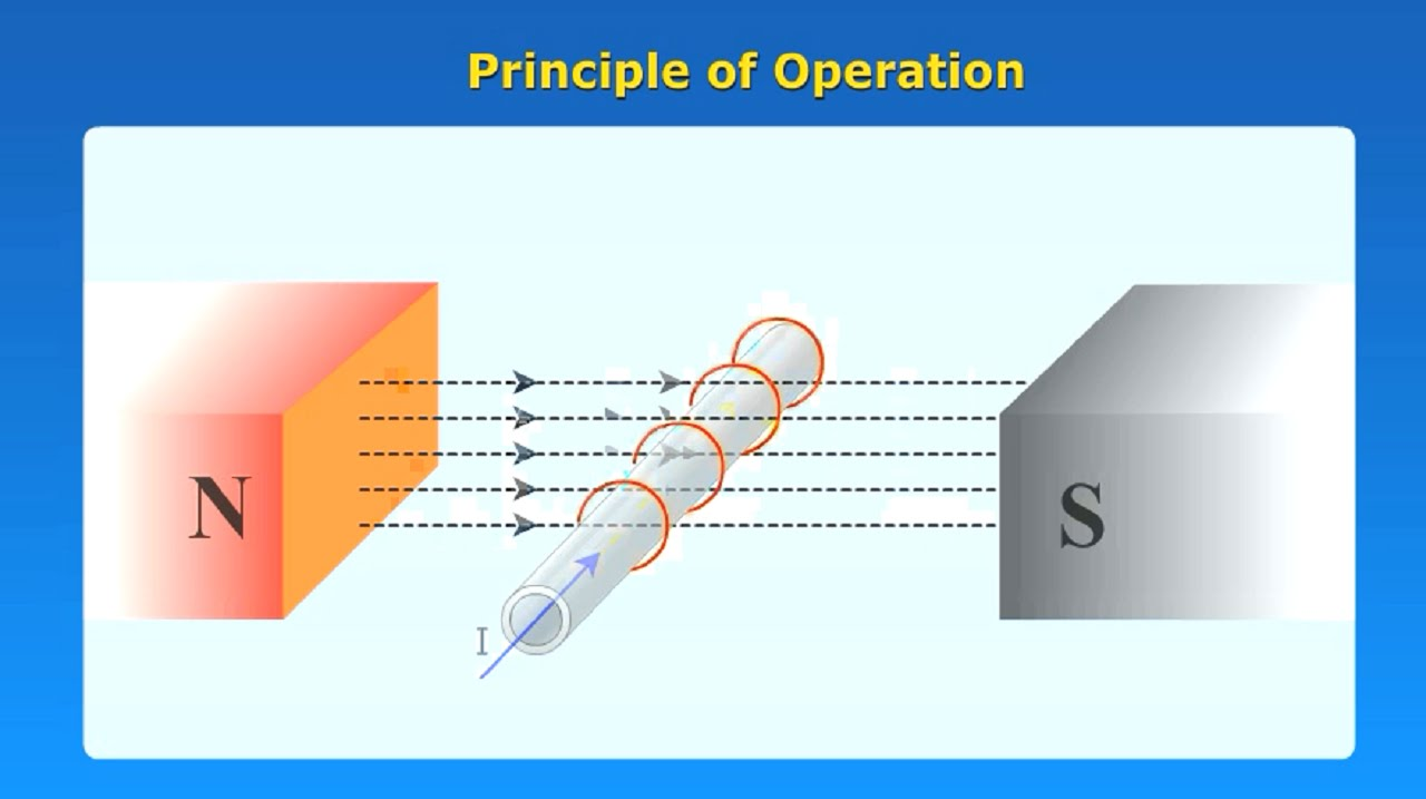 Principle Of Operation Of Dc Motor