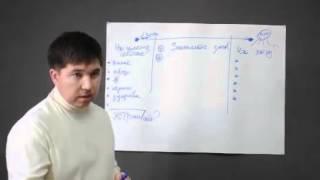 Эдуард Васильев 3 урок на салфетках!