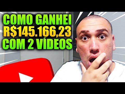 Curso Youtube Money Funciona, Vale a Pena Comprar Youtube Money? Meu Depoimento (2019)