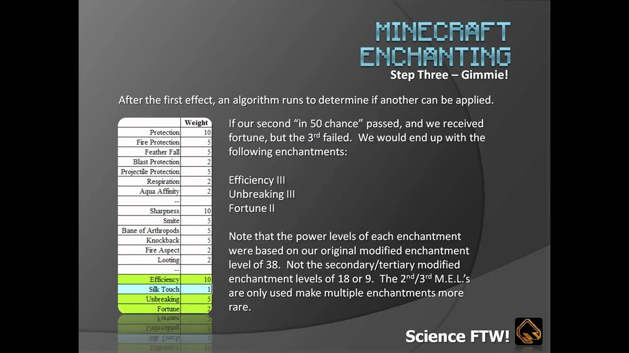 Minecraft enchantments guide Archives