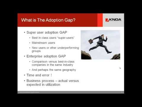 Best Practices in Application Adoption Application Performance Monitoring Management APM 2013