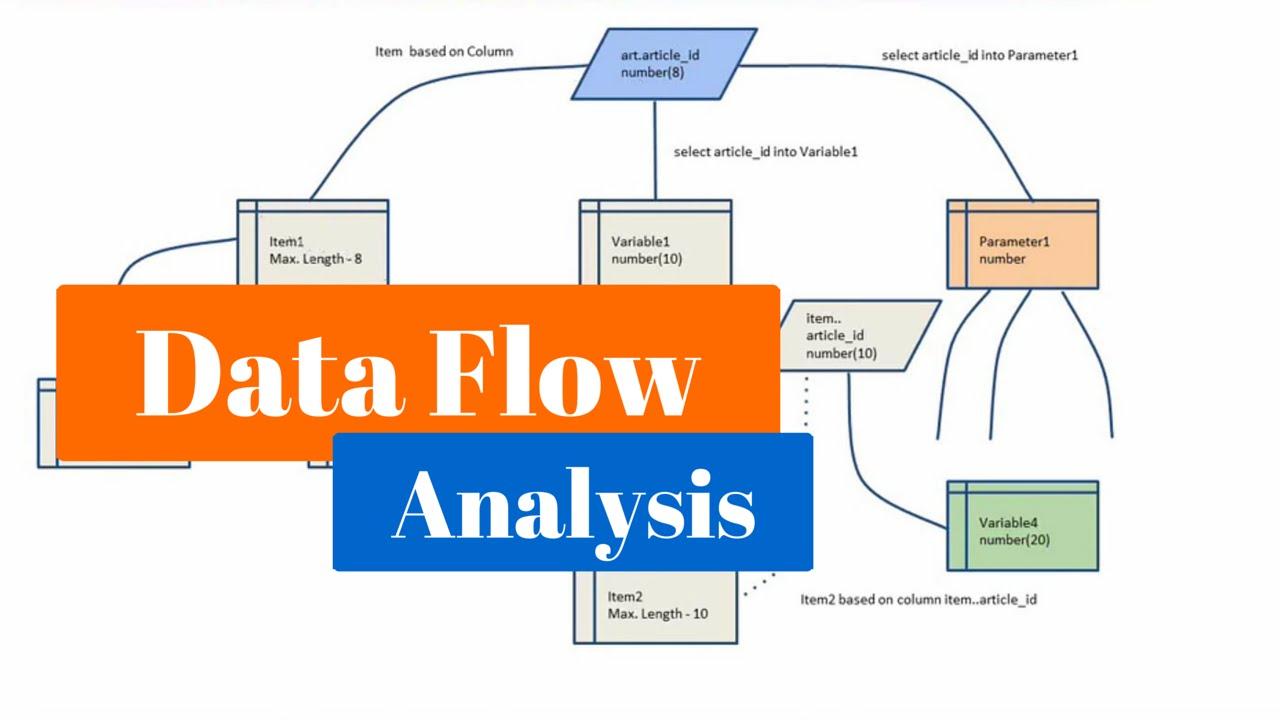 flea analysis
