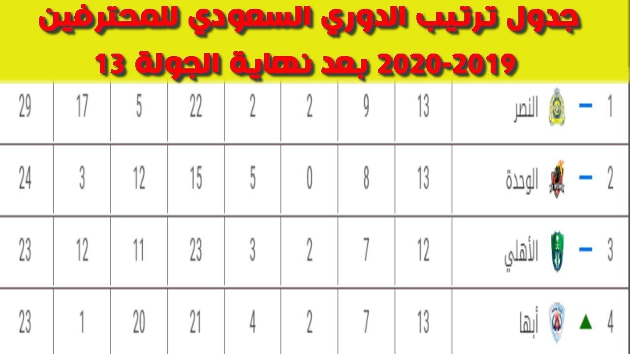 جدول ترتيب الدوري السعودي للمحترفين 2019 2020 بعد نهاية الجولة 13