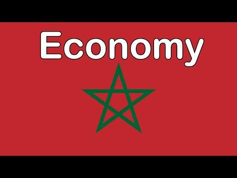 Morocco Economy 2021