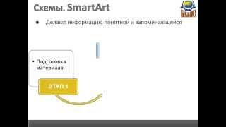 Курс: Создание презентаций в PowerPoint