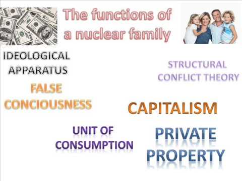 Marxist perspective on family and education