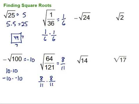 Finding Square Roots