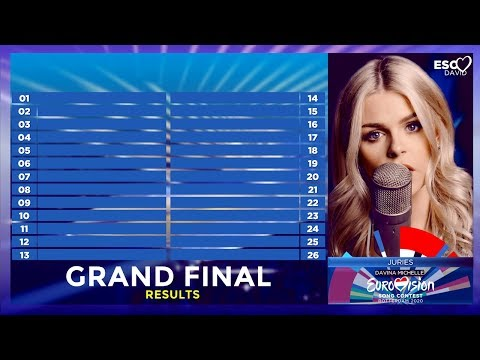Eurovision 2020: Our Grand Final Results / Voting Simulation 2020