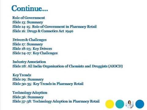 Bharat Book Presents : Pharmacy Retail Market in India 2013