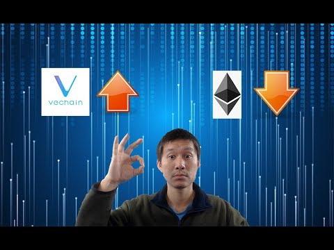 Vechain(VET) Kept, Ethereum Dropped from Billionaire Jim Breyer Portfolio