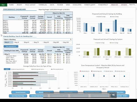 Trend Data Analysis using Excel and Business Intelligence Add-Ins