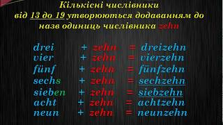 Німецька мова українською. Урок 30. Кількісні числівники