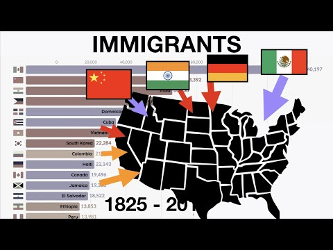 200 Years Of Immigration To USA, 1825 - Present