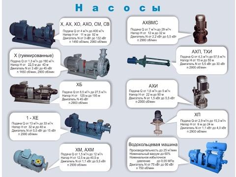 Производство насосов на ЦелинГидроМаш, Астана