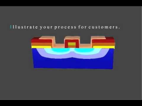 Promotional Video - 3D Flash and Animations-Syngraphics.com