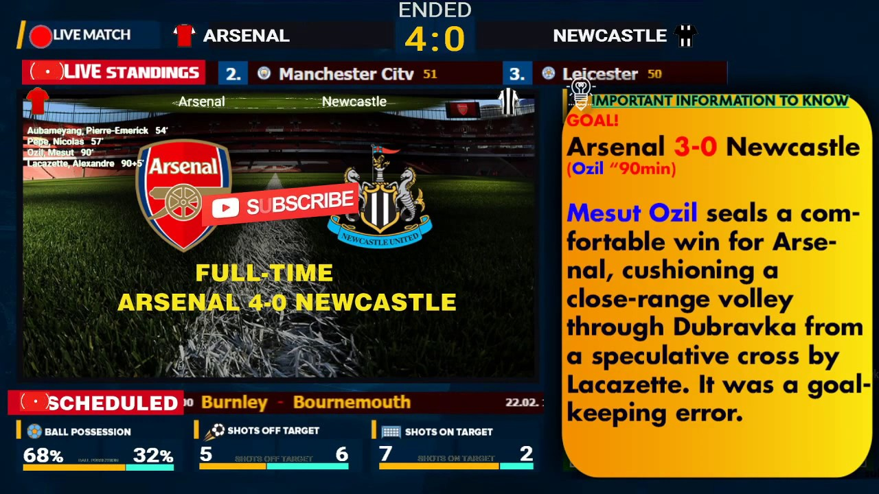 Arsenal v Newcastle United - LIVE MATCH PREMIER LEAGUE ...
