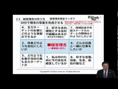 がんばれ社長!本気講座 eラーニング 無料動画01