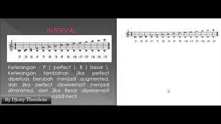 Music Theory - Harmony Part II