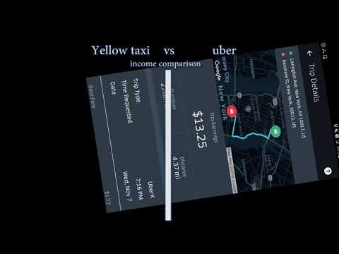 Yellow Taxi Vs Uber Income| New York City