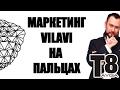 МАРКЕТИНГ ПЛАН ВИЛАВИ НА ПАЛЬЦАХ   МАРКЕТИНГ ТАЙГА8 ПО-ПРОСТОМУ