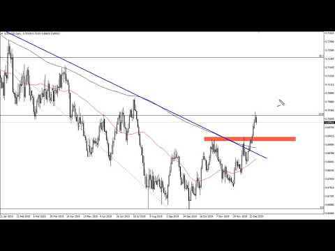 aud/usd-technical-analysis-for-january-03,-2020-by-fxempire