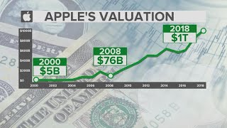 Apple hits record-breaking $1 trillion mark