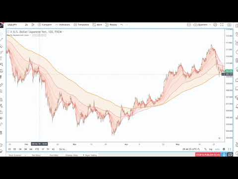 Forex Signals Tradingview - Forex Signals Trading