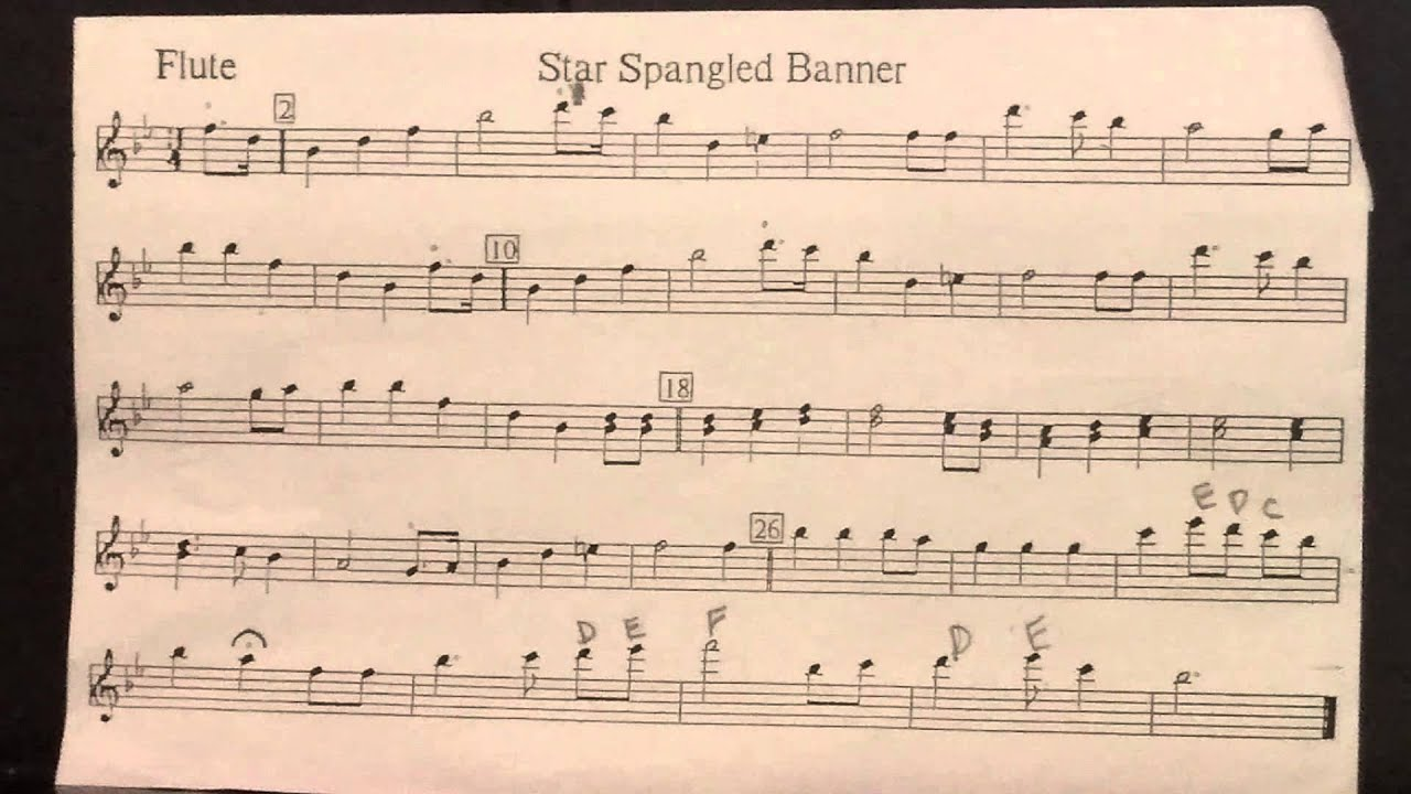 Notes To Star Spangled Banner 34