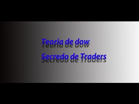 Teoria de Dow #1