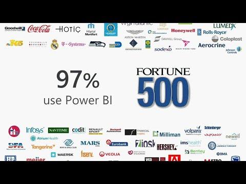 Microsoft Power BI: Business Intelligence Strategy Vision And Roadmap Update | BRK2172