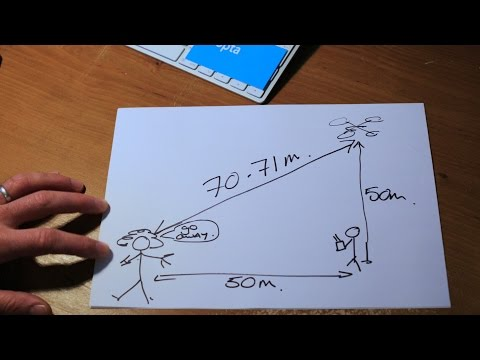 Ultimate guide to CAA Rules on Drone distance