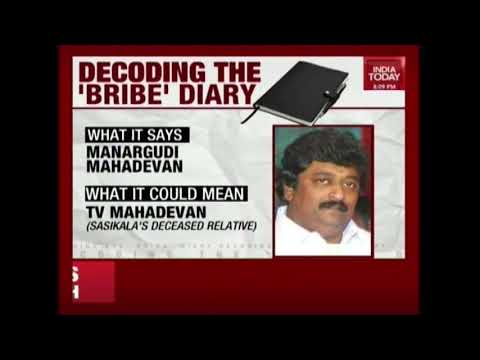 People's Court: Decoding Mining Peer Sekar Reddy's Alleged Diary