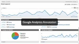 Google Analytics annotation - tutorial på dansk