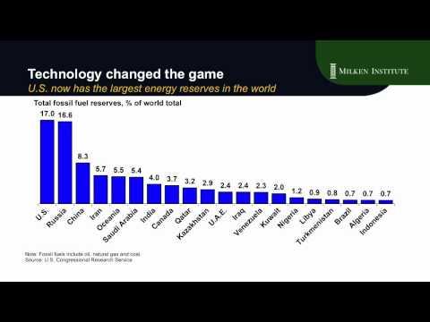 Joel Kurtzman- Market-Driven Energy Revolution- Energy Reserves