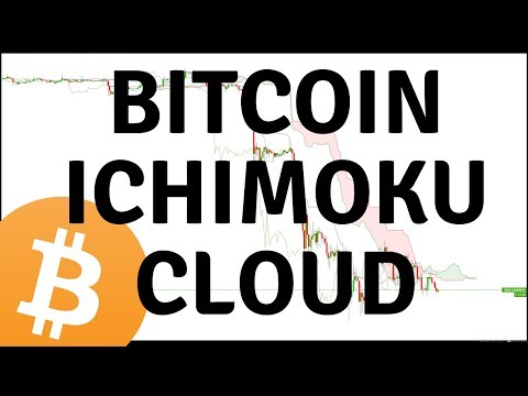 Bitcoin Technical Analysis With Ichimoku Cloud Indicator