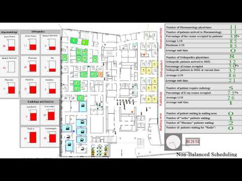 Discrete event simulation model of a multi-facility outpatient clinic