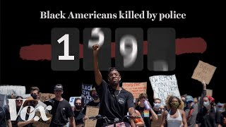 A timeline of 1,944 Black Americans killed by police