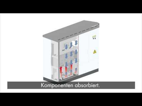 OptiCool: Intelligentes Temperatur Management System