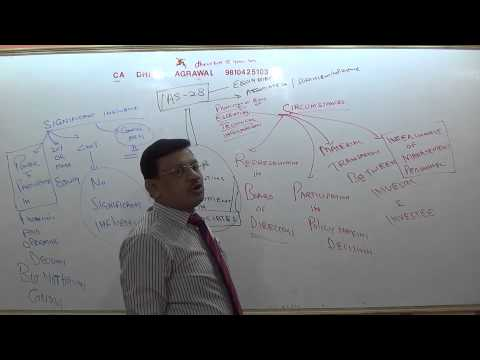 Lecture #23   AS 23  Accounting for Investments in Associates in Consolidated Financial Statements