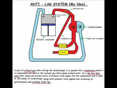 Mercedes Benz Hfm Sfi Engine Management Systems likewise Cs 13555 besides Radar also Viscosity Stokes Law besides Mise A Jour Idc4e Truck 36. on egr system diagram